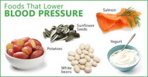 antihypertensive foods