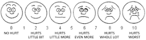 pain faces