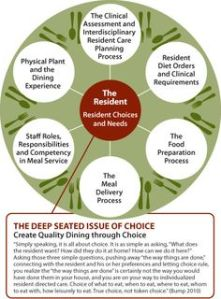 person centered dining